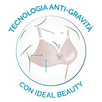 Tecnologia anti-gravità con idel beauty